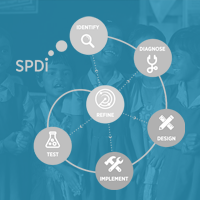 EPoD SPDi Methodology